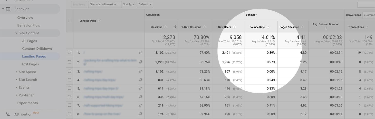 Behavior > Site Content > Landing pages