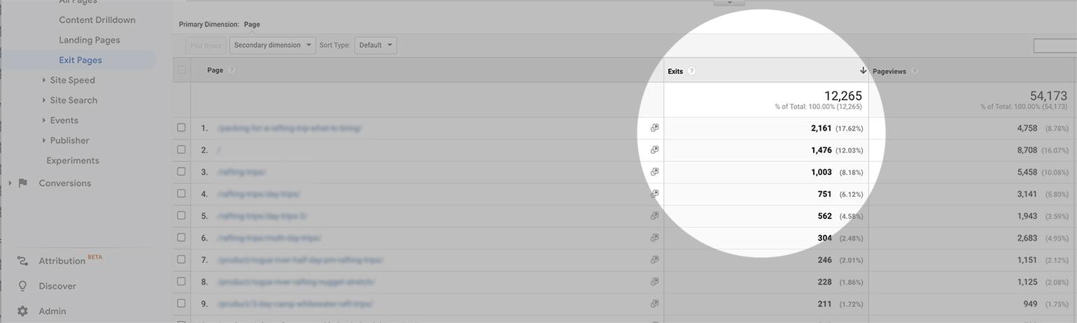 Behavior > Site Content > Exit pages